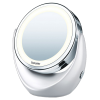 Косметические зеркала <sup>0</sup>